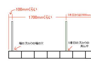 フェンスの柱の間隔