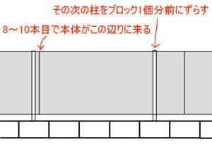 支柱の間隔説明3